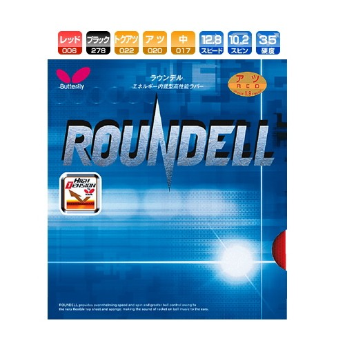 Roundell guma