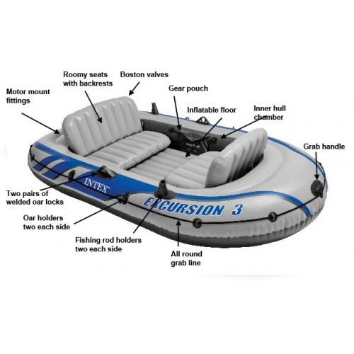 Čamac Excursion 3